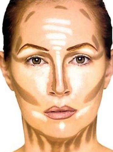 Dicas de Maquiagem para Afinar o Rosto Passo a Passo 3 Dicas de Maquiagem para Afinar o Rosto Passo a Passo